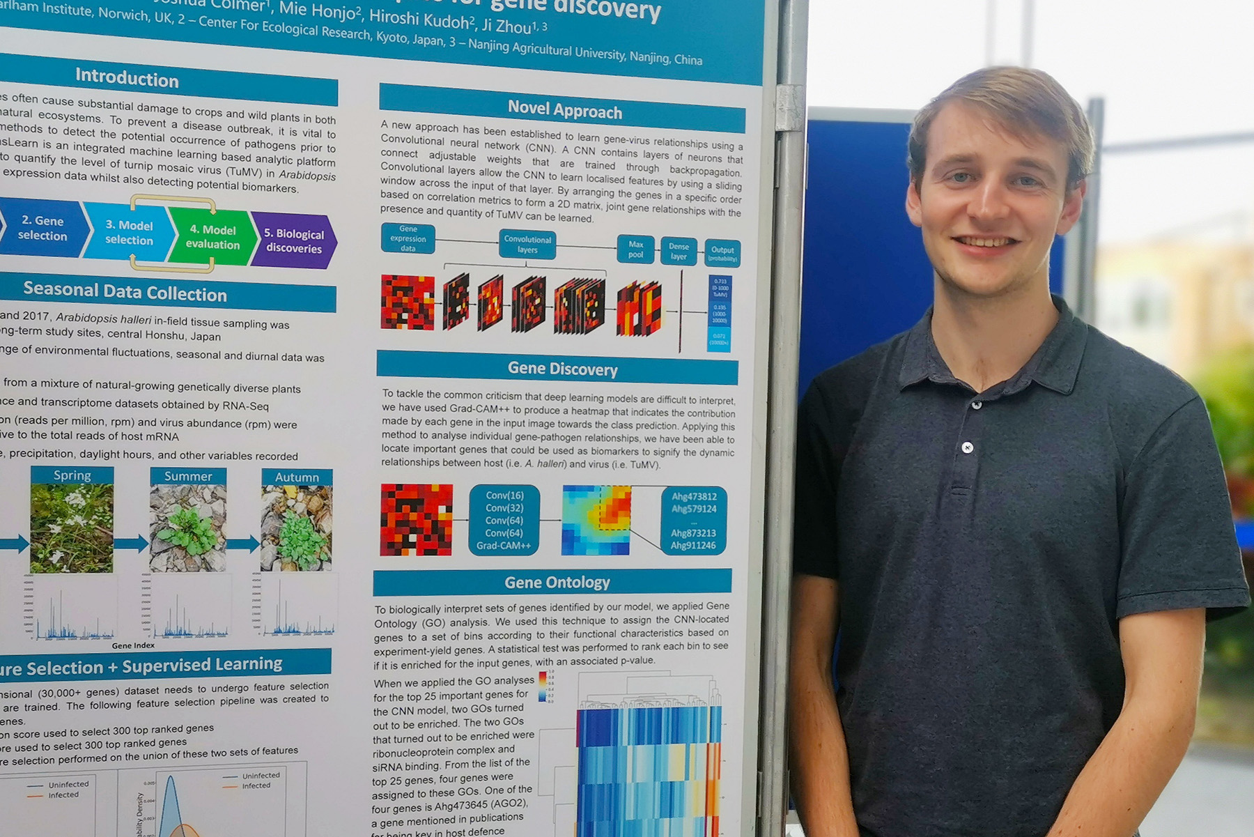 PhD Student Josh Colmer at Earlham Institute